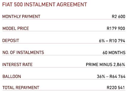 Fiat 500 Installment Price