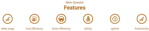 New Quester Features