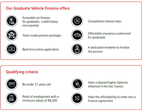 Vehicle Finance Offers